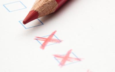 Test din tekst: Dine ord afslører dig